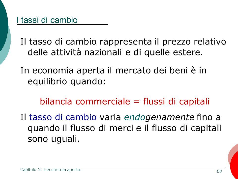 bilancia commerciale = flussi di capitali