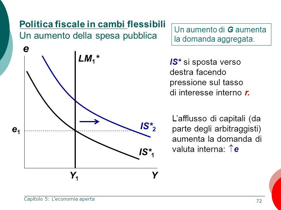 Politica fiscale in cambi flessibili Un aumento della spesa pubblica