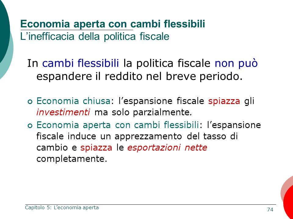 Economia aperta con cambi flessibili L'inefficacia della politica fiscale