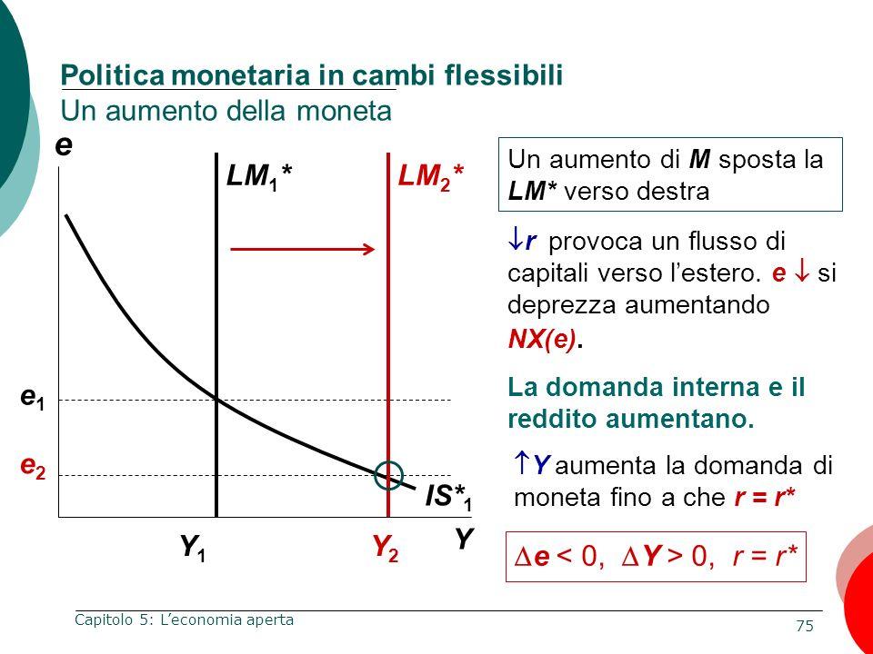 Politica monetaria in cambi flessibili Un aumento della moneta