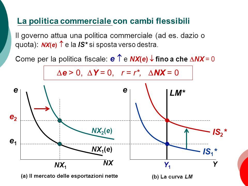 La politica commerciale con cambi flessibili
