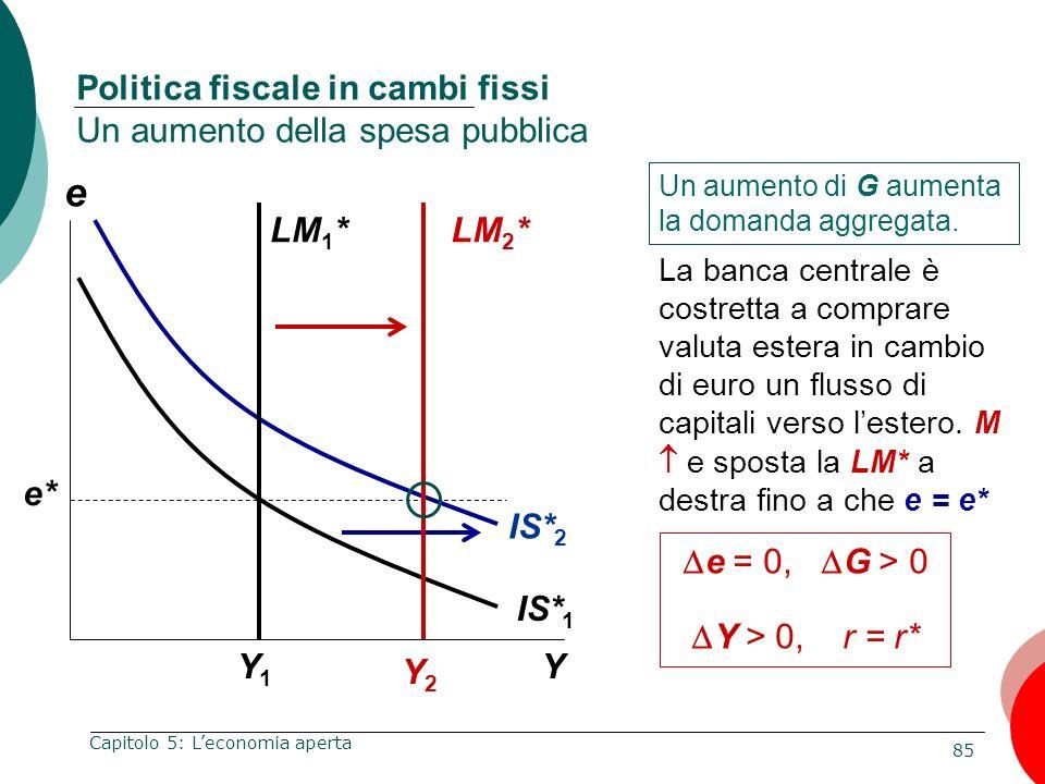 Politica fiscale in cambi fissi Un aumento della spesa pubblica