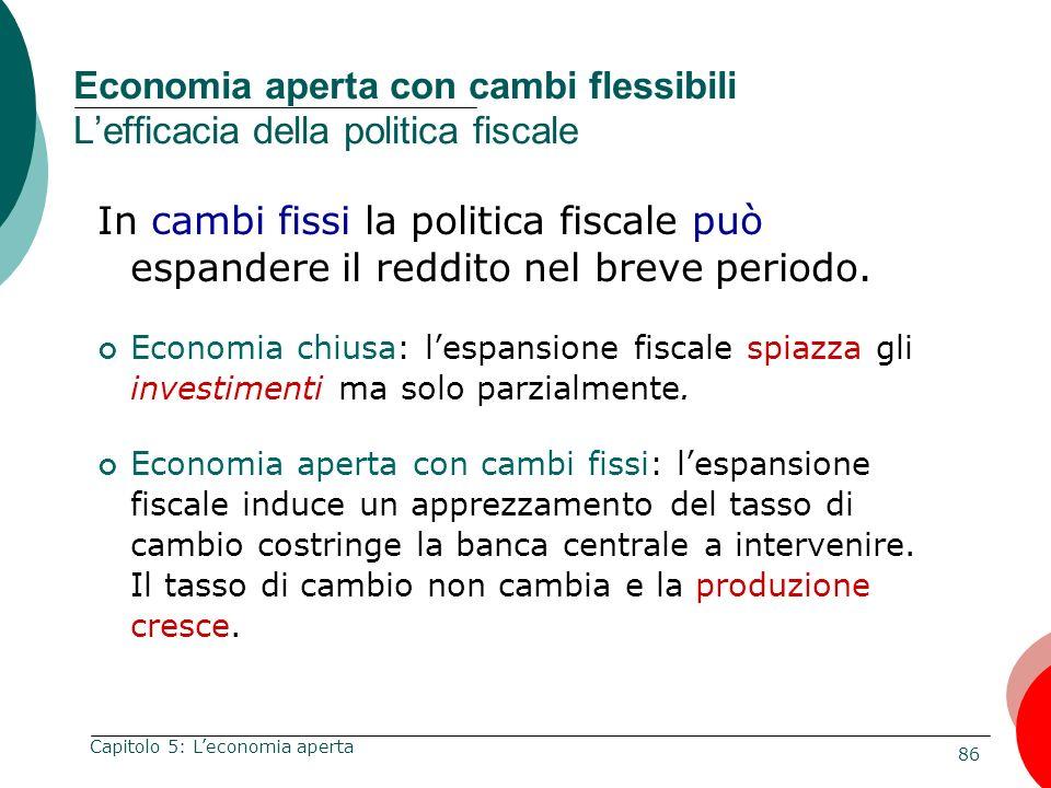 Economia aperta con cambi flessibili L'efficacia della politica fiscale