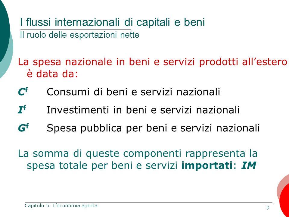 I flussi internazionali di capitali e beni Il ruolo delle esportazioni nette