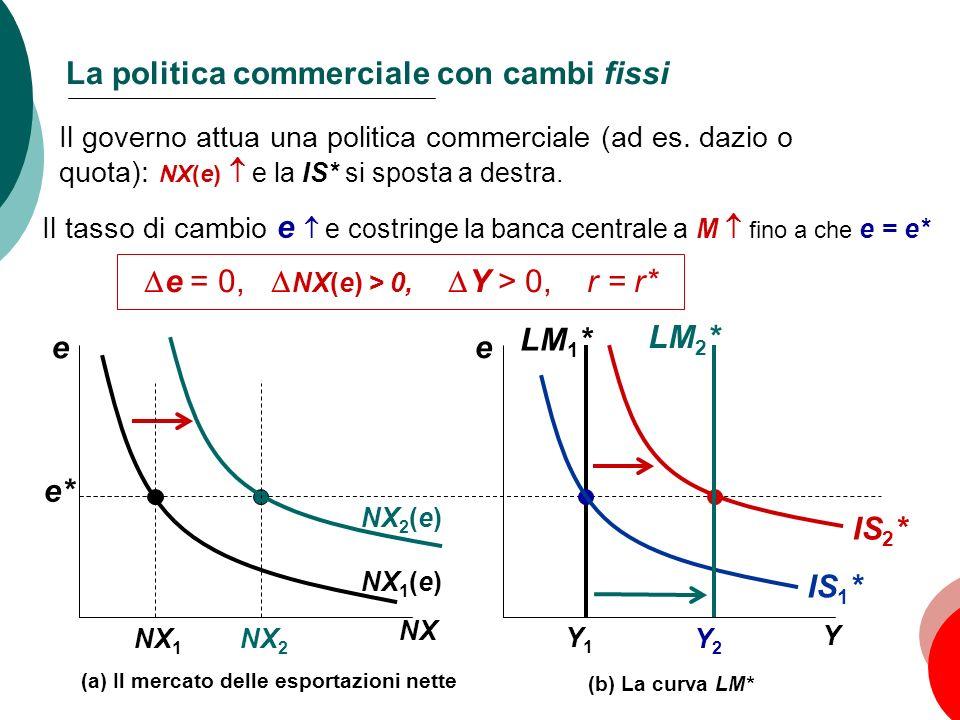 La politica commerciale con cambi fissi