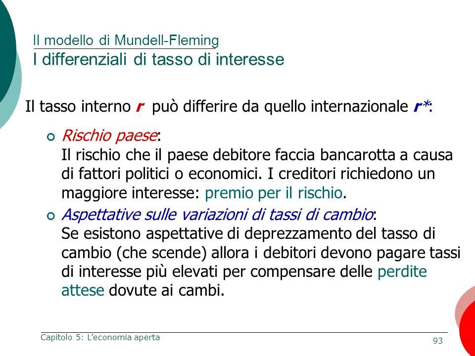 Il modello di Mundell-Fleming I differenziali di tasso di interesse