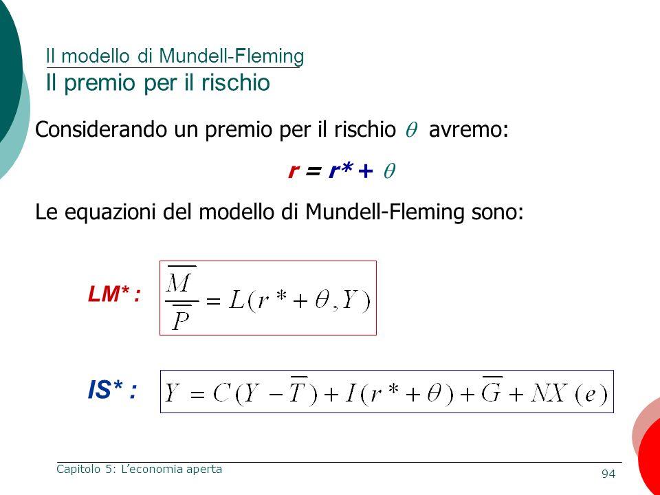 Il modello di Mundell-Fleming Il premio per il rischio