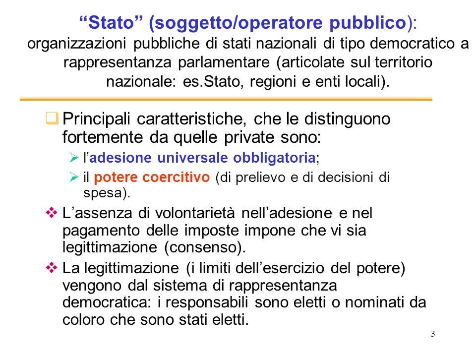Stato (soggetto/operatore pubblico): organizzazioni pubbliche di stati nazionali di tipo democratico a rappresentanza parlamentare (articolate sul territorio nazionale: es.Stato, regioni e enti locali).