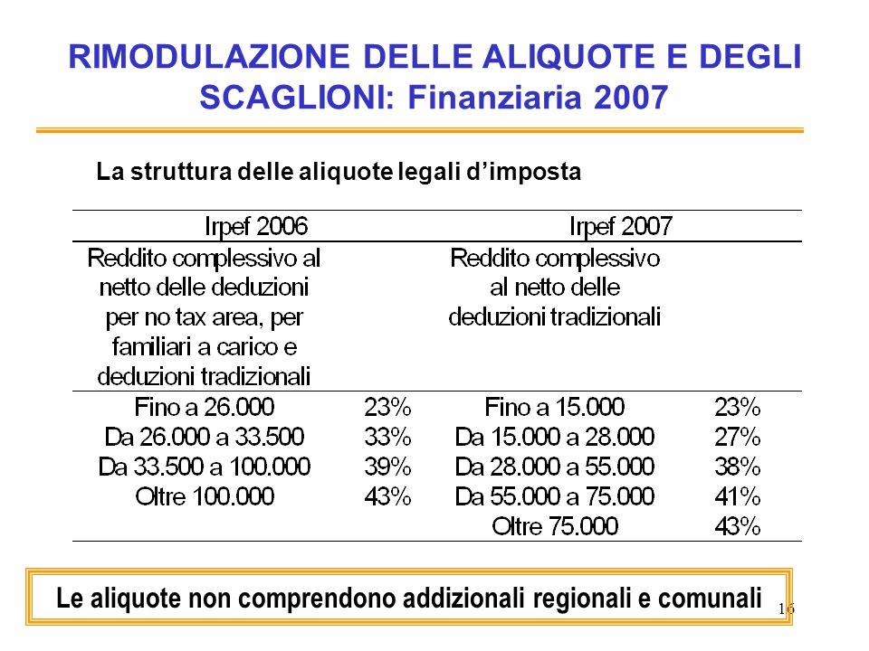 RIMODULAZIONE DELLE ALIQUOTE E DEGLI SCAGLIONI: Finanziaria 2007