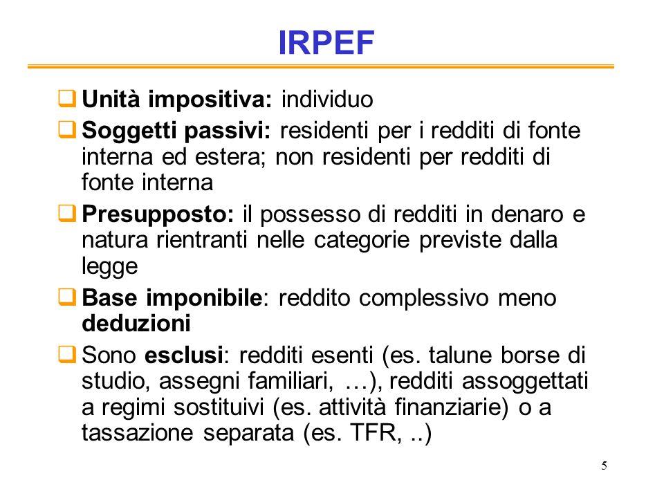 IRPEF Unità impositiva: individuo