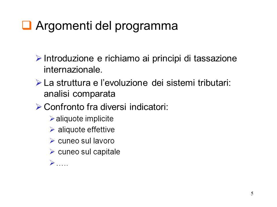 Argomenti del programma