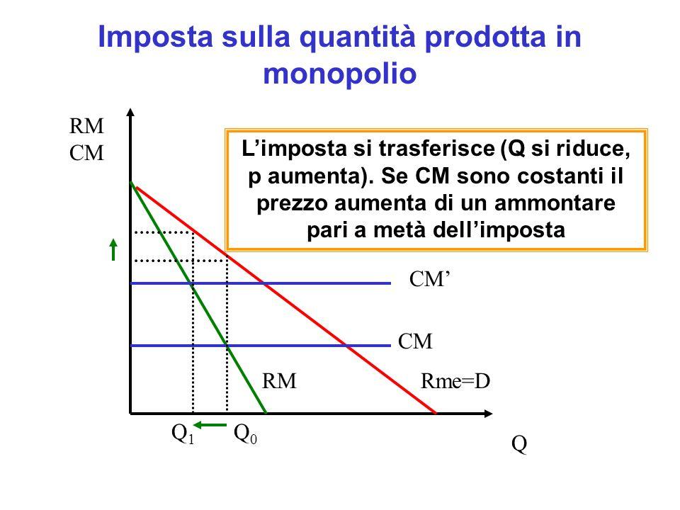 Imposta sulla quantità prodotta in monopolio