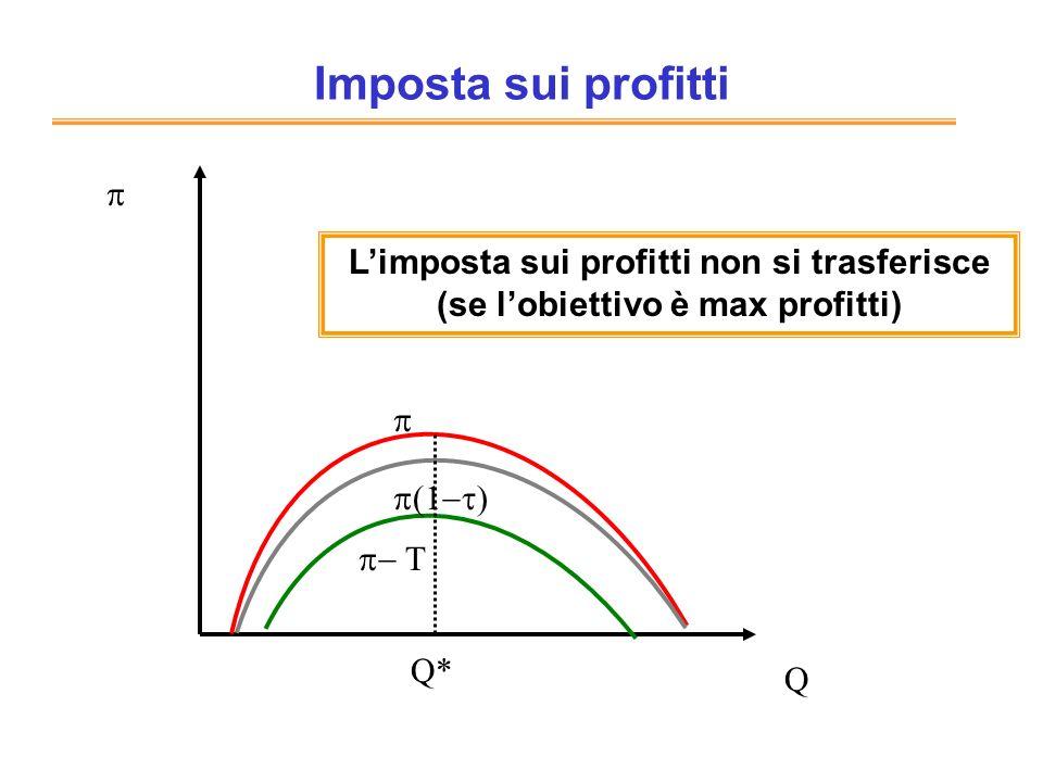 Imposta sui profittip. L'imposta sui profitti non si trasferisce (se l'obiettivo è max profitti) p.