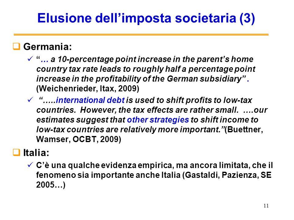 Elusione dell'imposta societaria (3)
