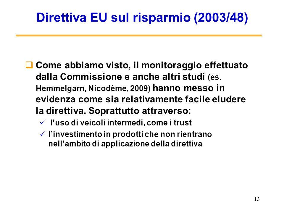 Direttiva EU sul risparmio (2003/48)