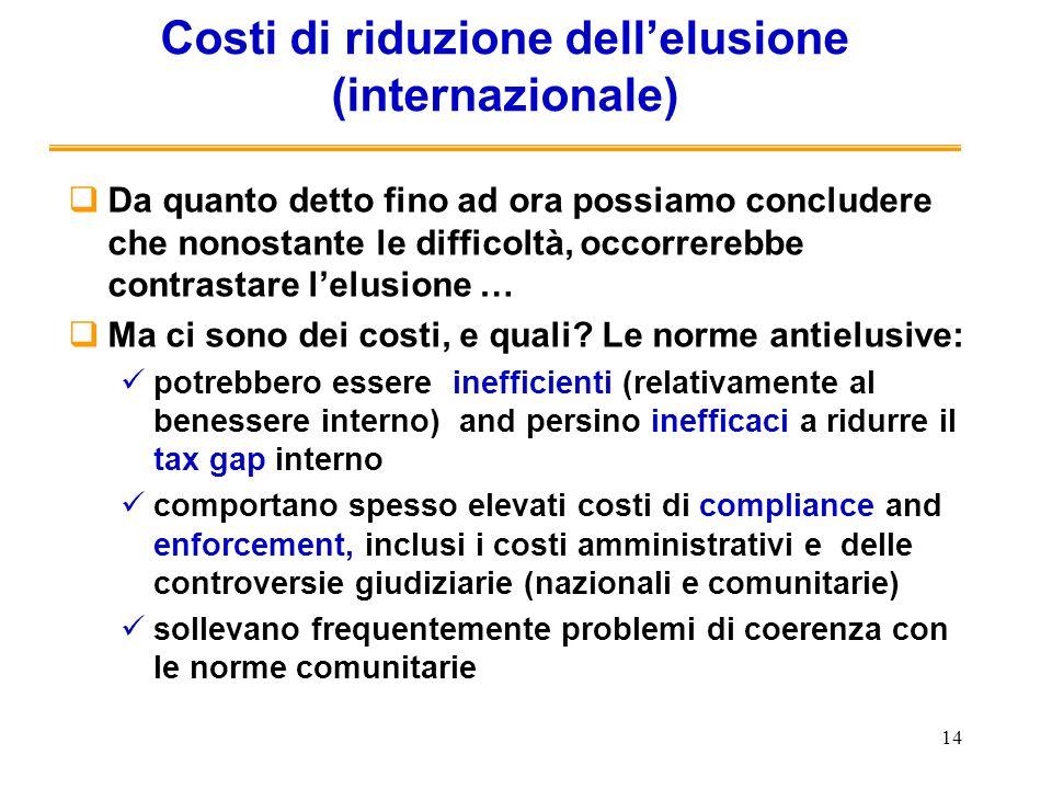 Costi di riduzione dell'elusione (internazionale)