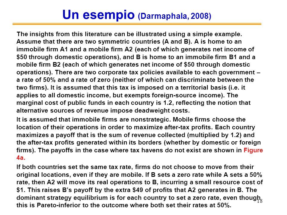 Un esempio (Darmaphala, 2008)