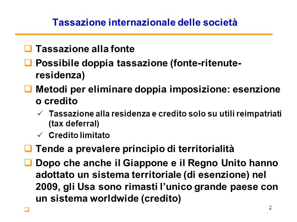 Tassazione internazionale delle società
