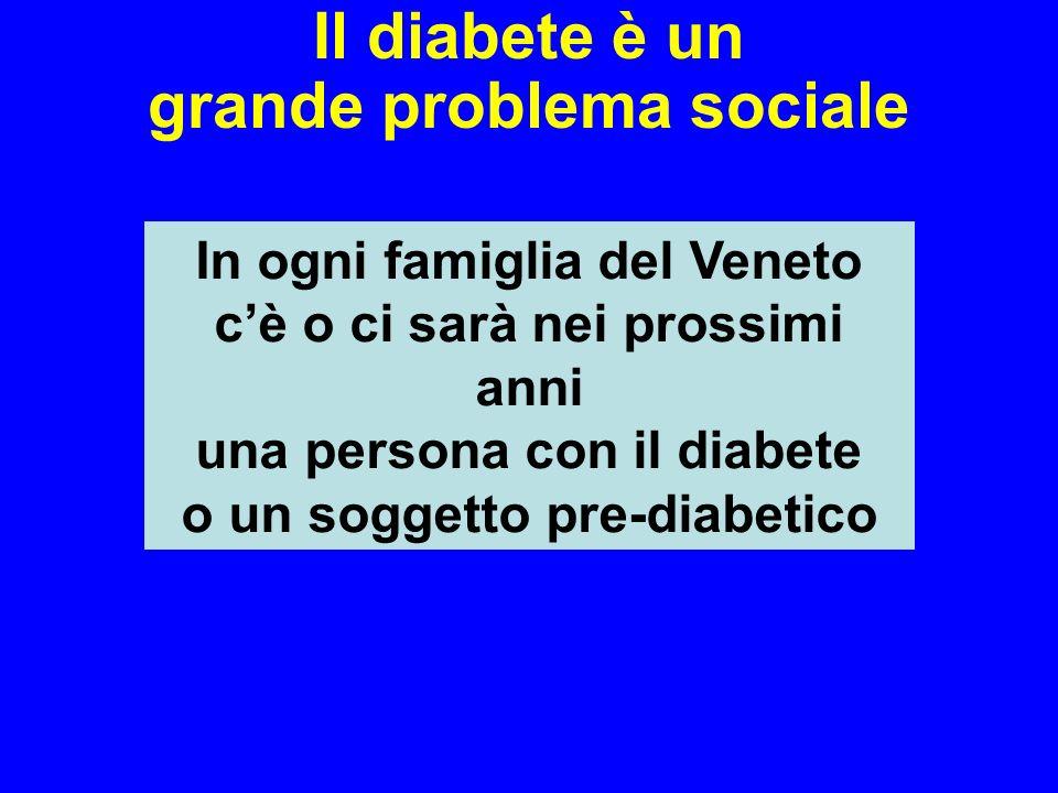 Il diabete è un grande problema sociale