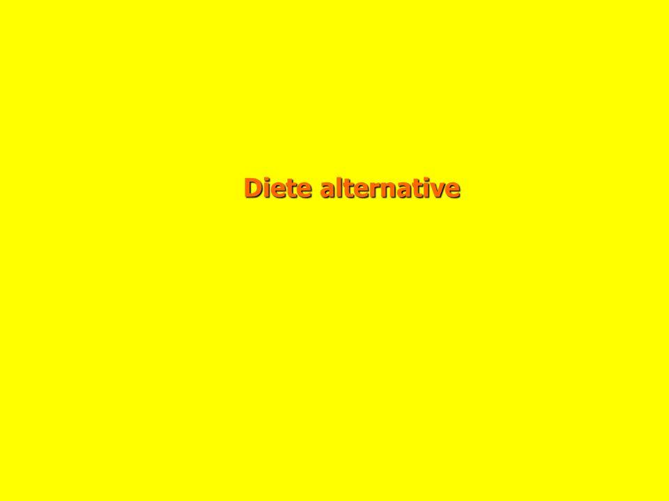 Diete alternative