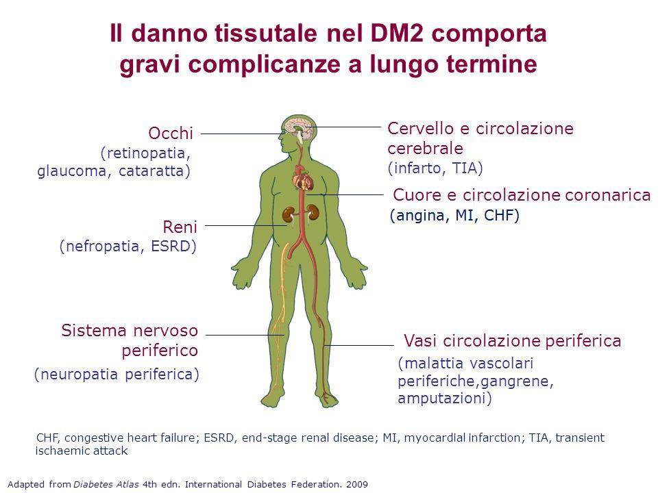 Il danno tissutale nel DM2 comporta gravi complicanze a lungo termine