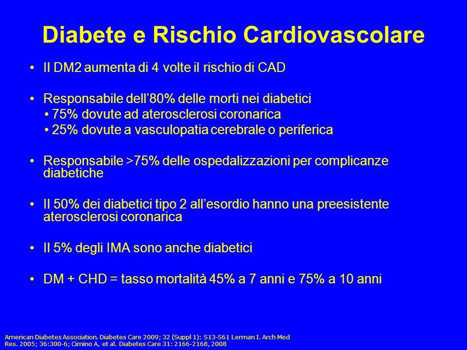 Diabete e Rischio Cardiovascolare