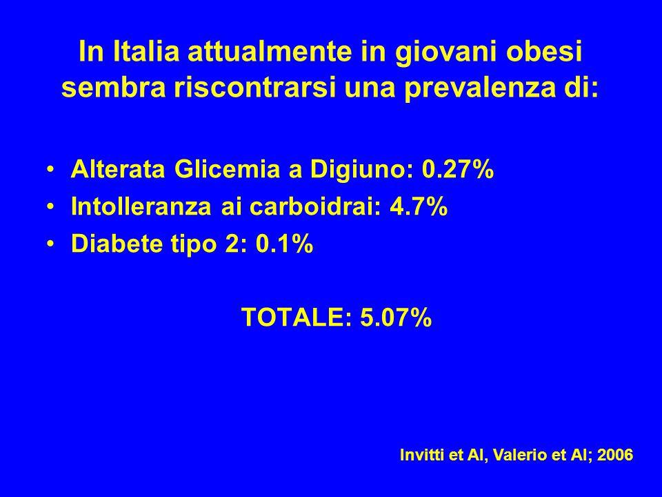 In Italia attualmente in giovani obesi sembra riscontrarsi una prevalenza di:
