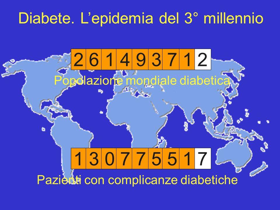 Diabete. L'epidemia del 3° millennio
