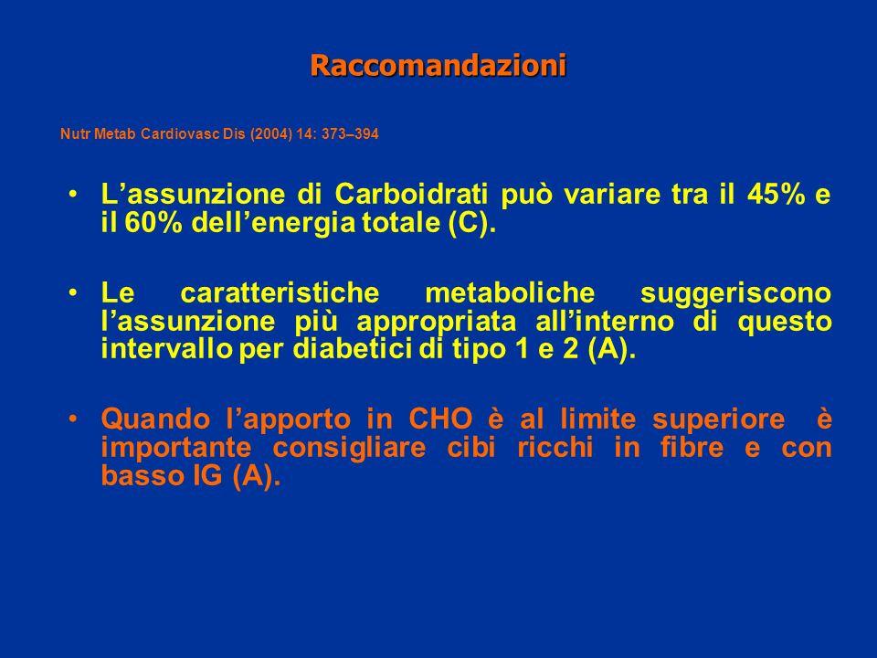 Raccomandazioni Nutr Metab Cardiovasc Dis (2004) 14: 373–394. L'assunzione di Carboidrati può variare tra il 45% e il 60% dell'energia totale (C).