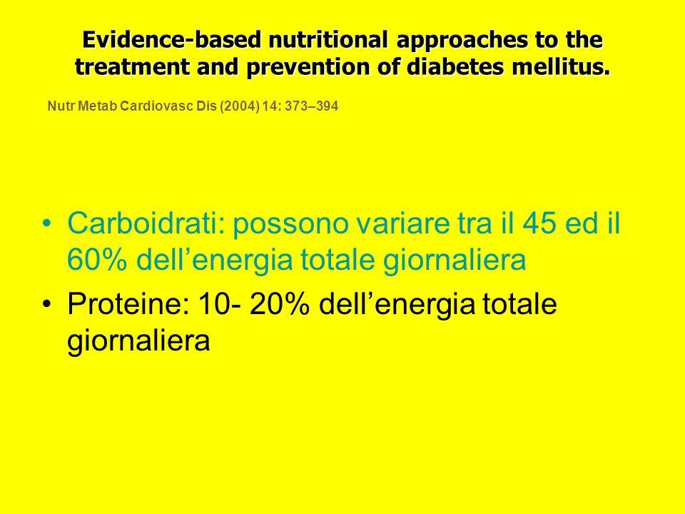 Proteine: 10- 20% dell'energia totale giornaliera