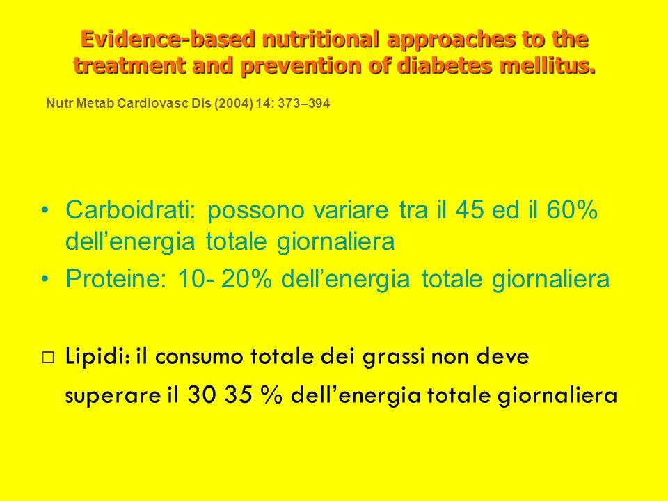 Lipidi: il consumo totale dei grassi non deve
