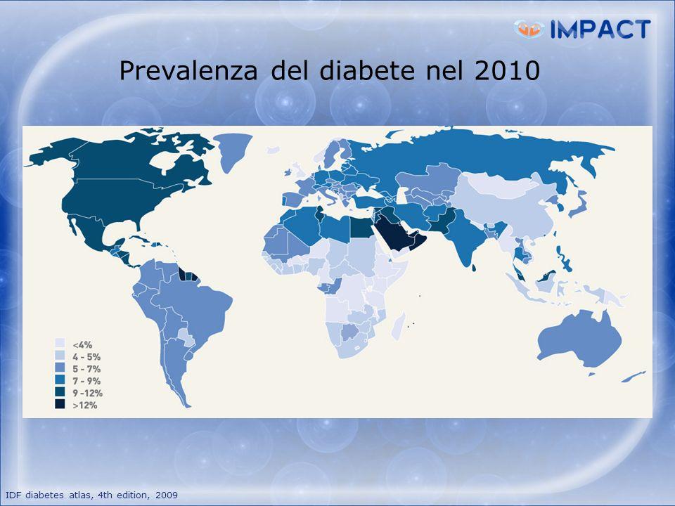 Prevalenza del diabete nel 2010