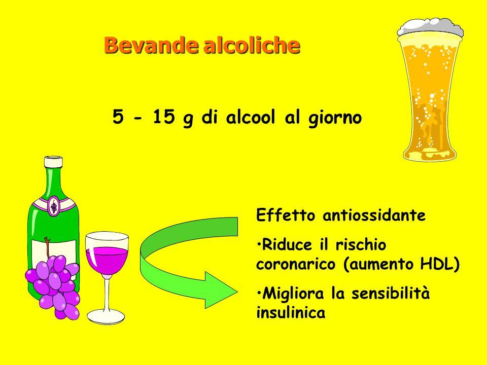 Bevande alcoliche 5 - 15 g di alcool al giorno Effetto antiossidante