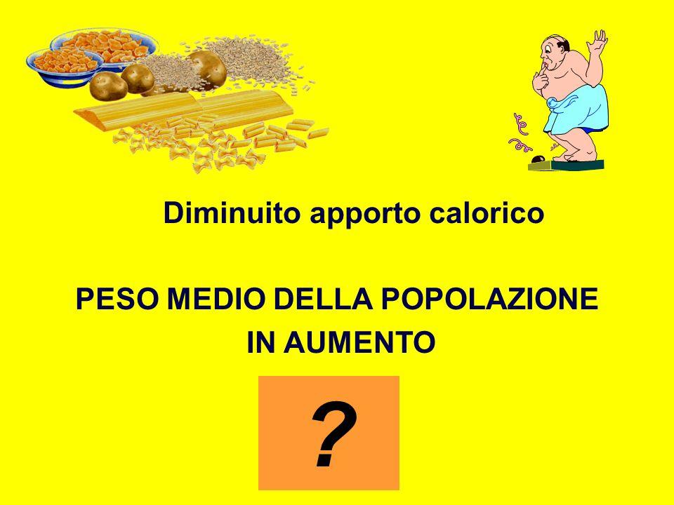 Diminuito apporto calorico PESO MEDIO DELLA POPOLAZIONE