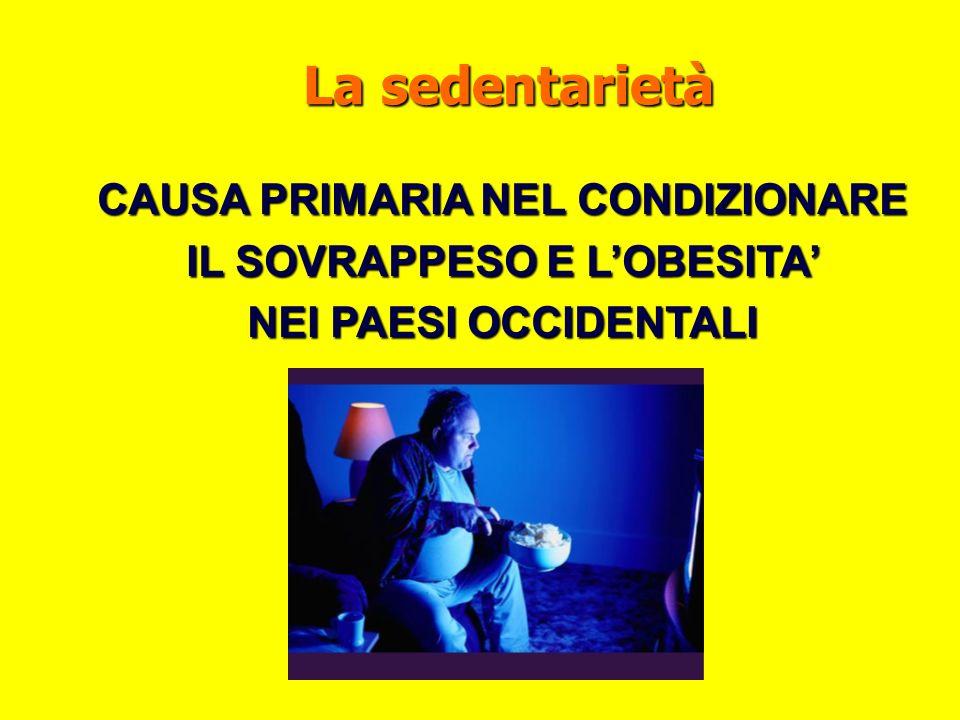 CAUSA PRIMARIA NEL CONDIZIONARE IL SOVRAPPESO E L'OBESITA'