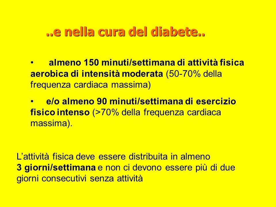 ..e nella cura del diabete..