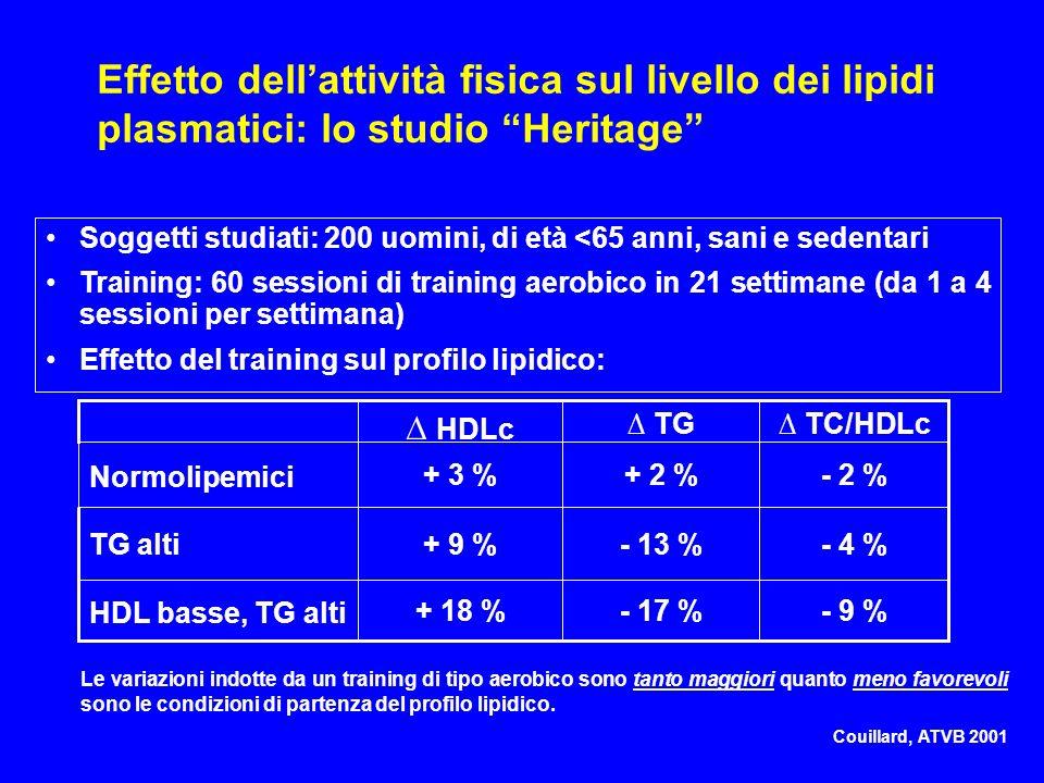 Effetto dell'attività fisica sul livello dei lipidi plasmatici: lo studio Heritage