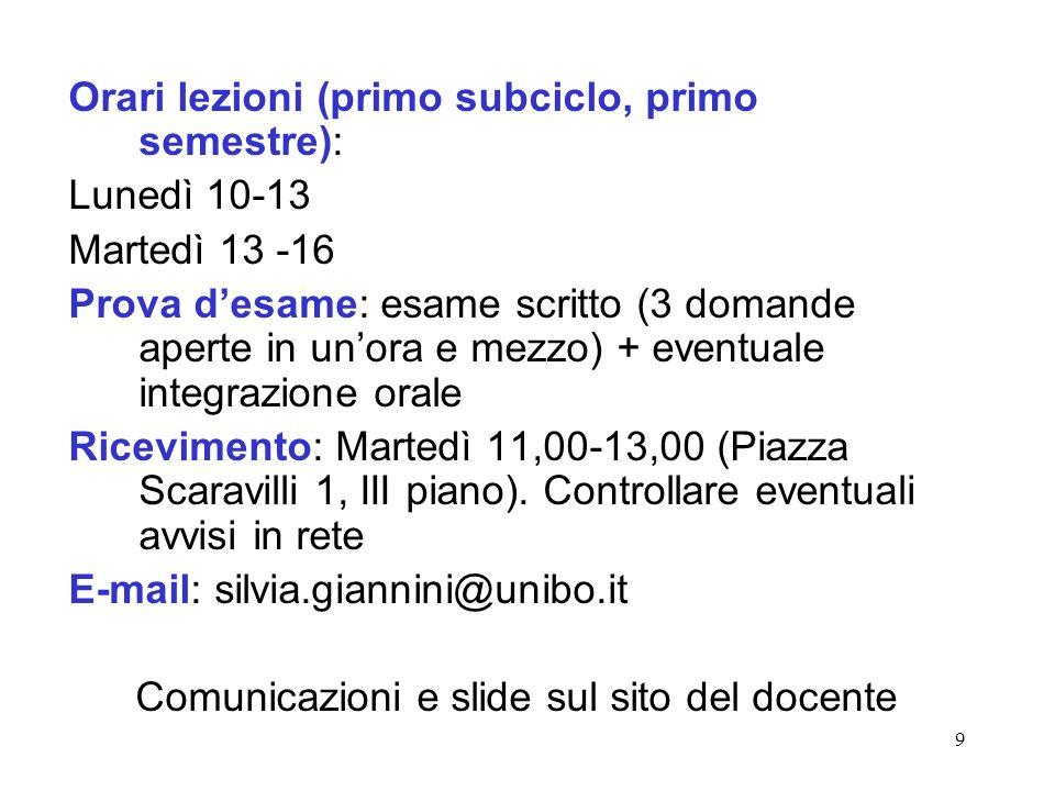 Comunicazioni e slide sul sito del docente