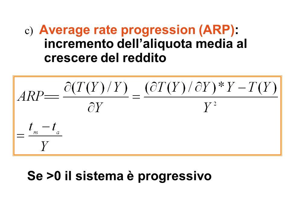 Se >0 il sistema è progressivo