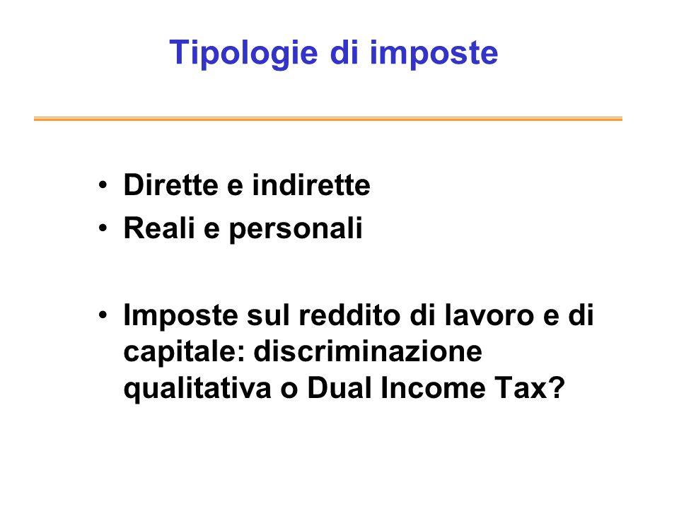 Tipologie di imposte Dirette e indirette Reali e personali