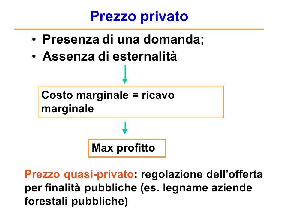Prezzo privato Presenza di una domanda; Assenza di esternalità