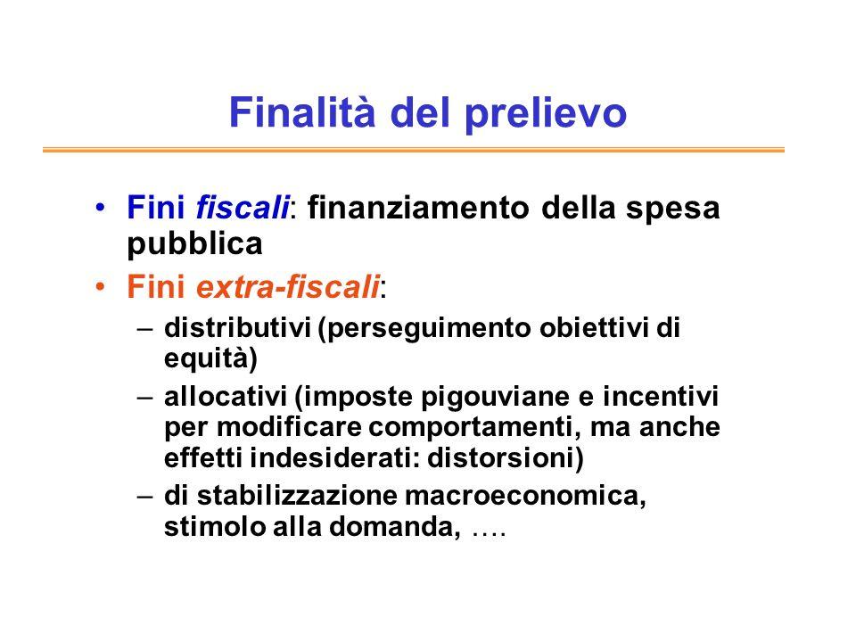 Finalità del prelievo Fini fiscali: finanziamento della spesa pubblica