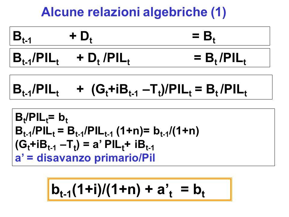 Alcune relazioni algebriche (1)