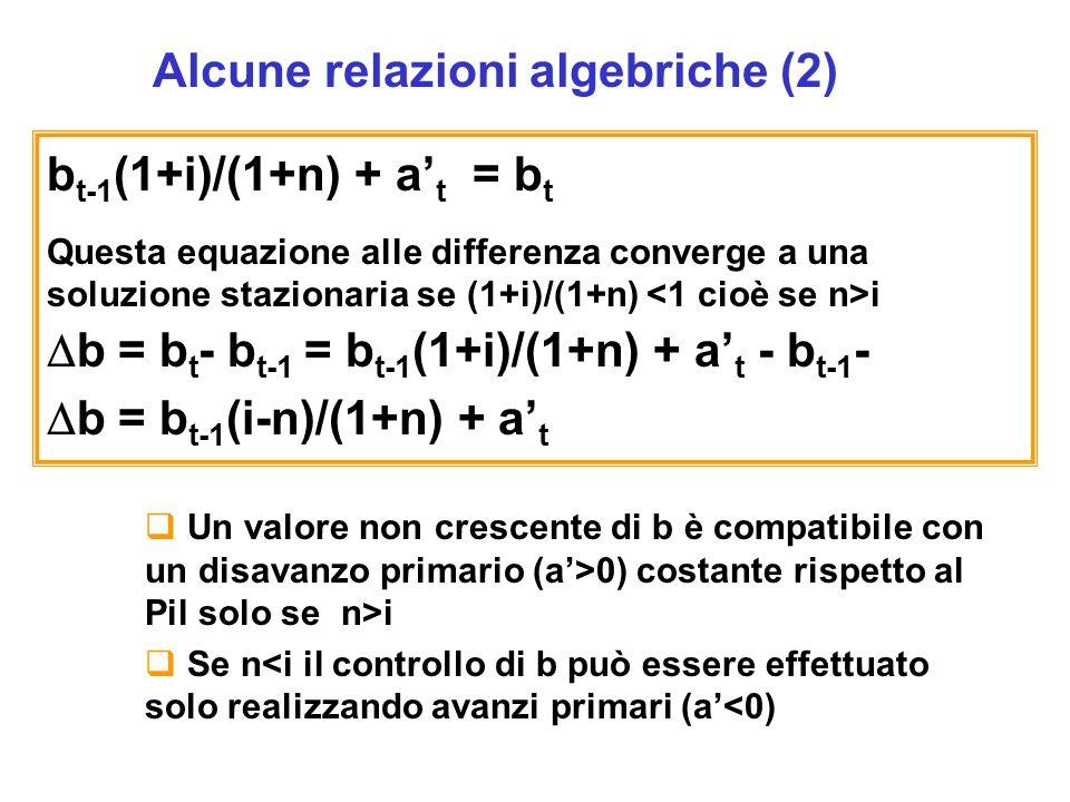 Alcune relazioni algebriche (2)