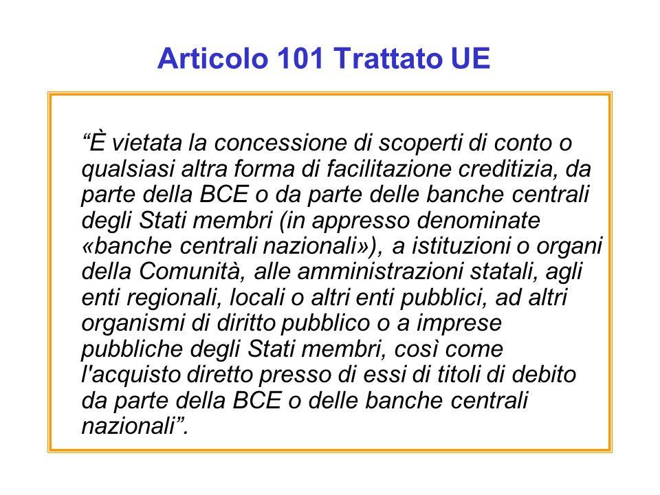 Articolo 101 Trattato UE