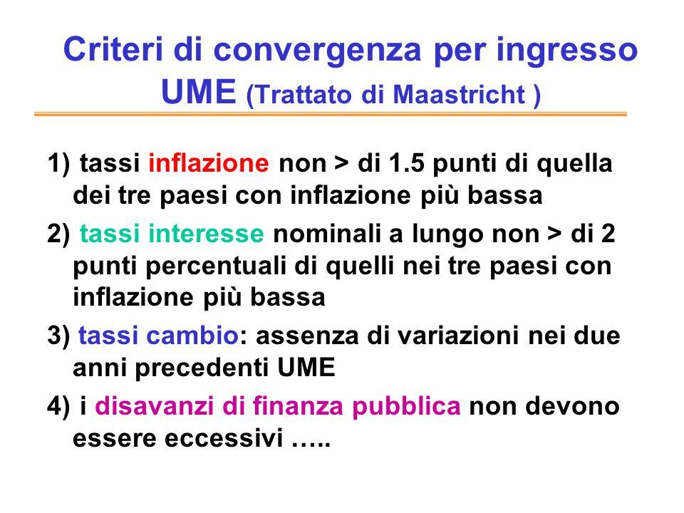 Criteri di convergenza per ingresso UME (Trattato di Maastricht )