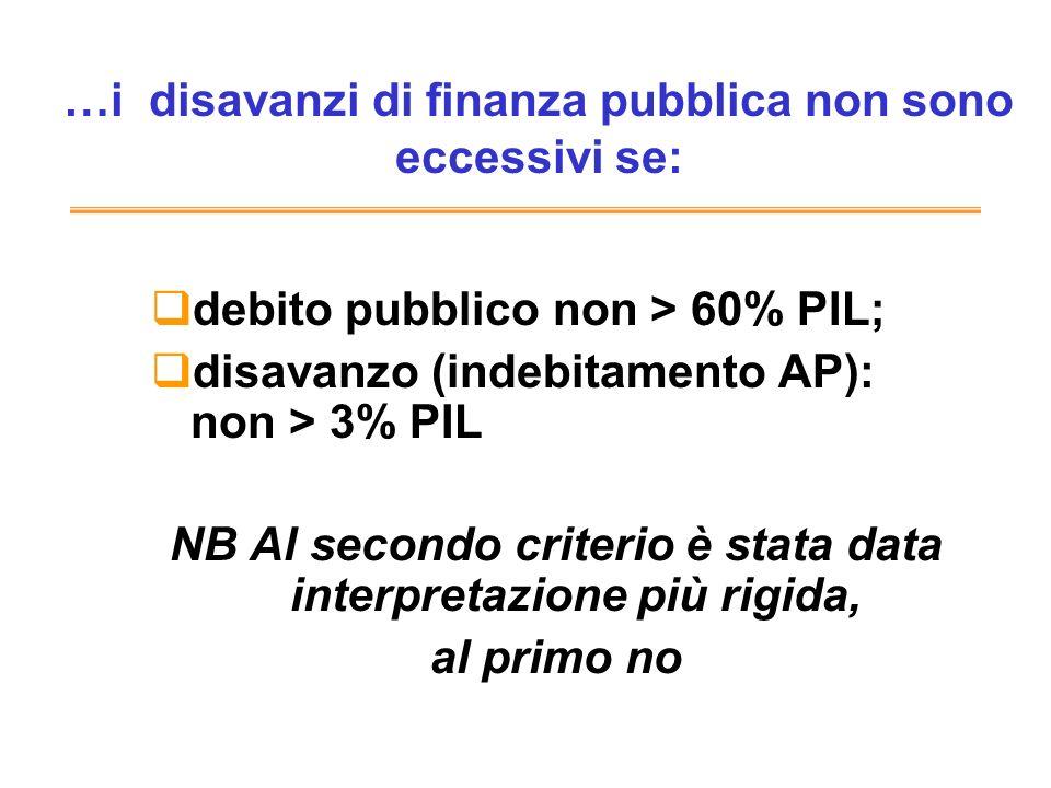 …i disavanzi di finanza pubblica non sono eccessivi se: