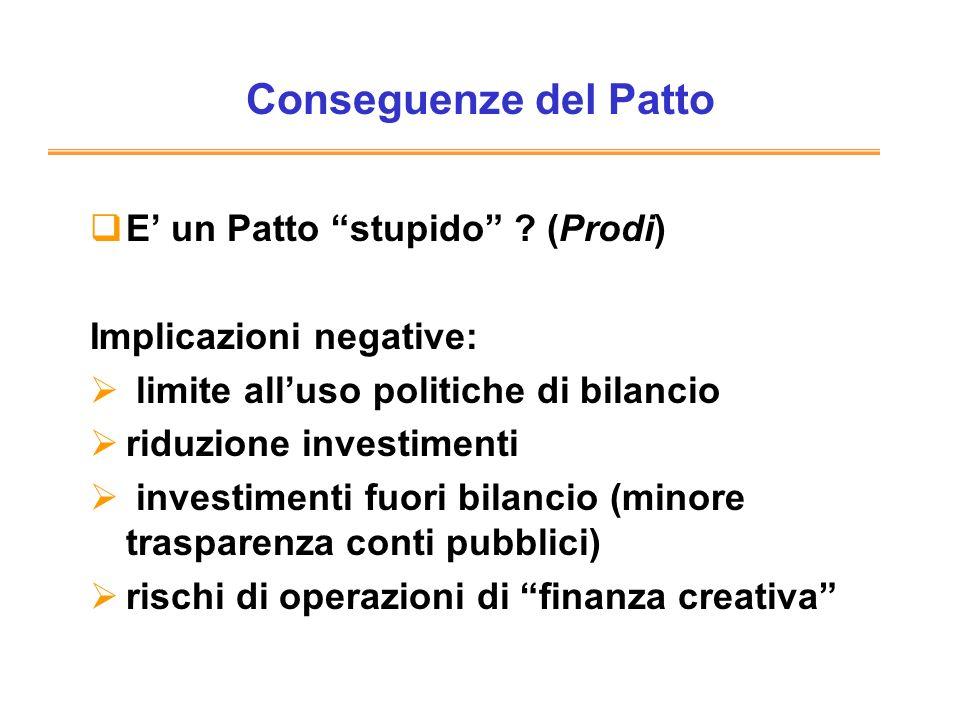 Conseguenze del Patto E' un Patto stupido (Prodi)