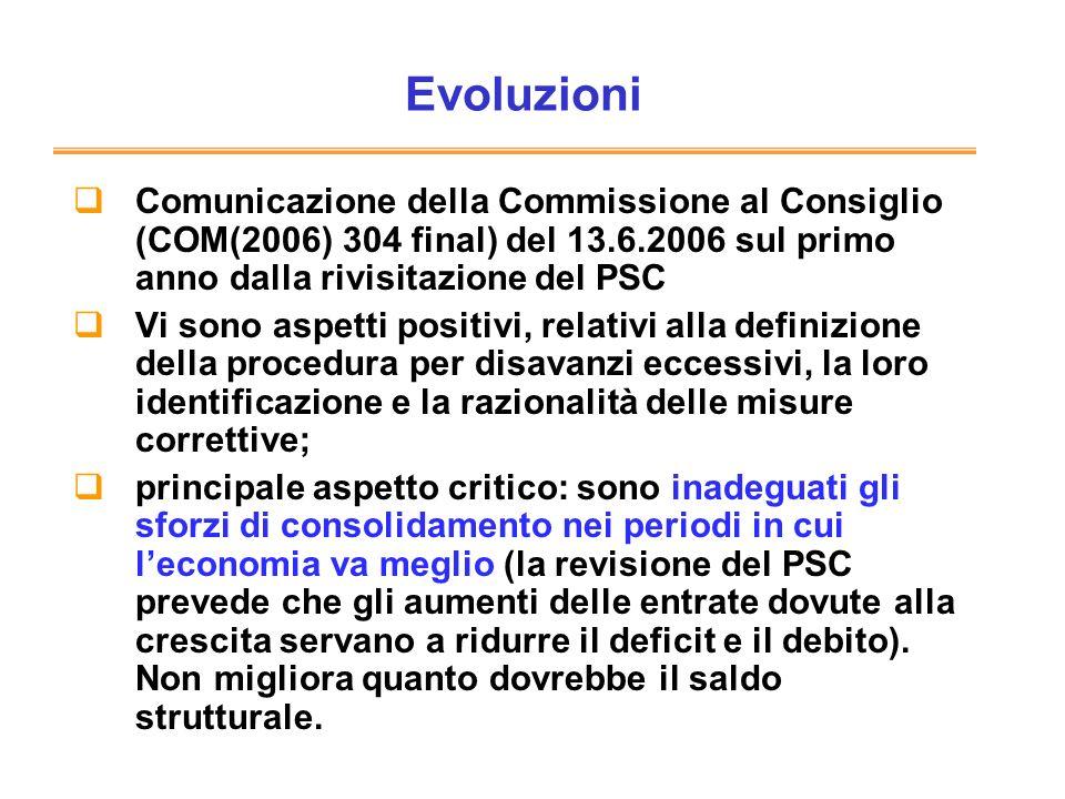 Evoluzioni Comunicazione della Commissione al Consiglio (COM(2006) 304 final) del 13.6.2006 sul primo anno dalla rivisitazione del PSC.