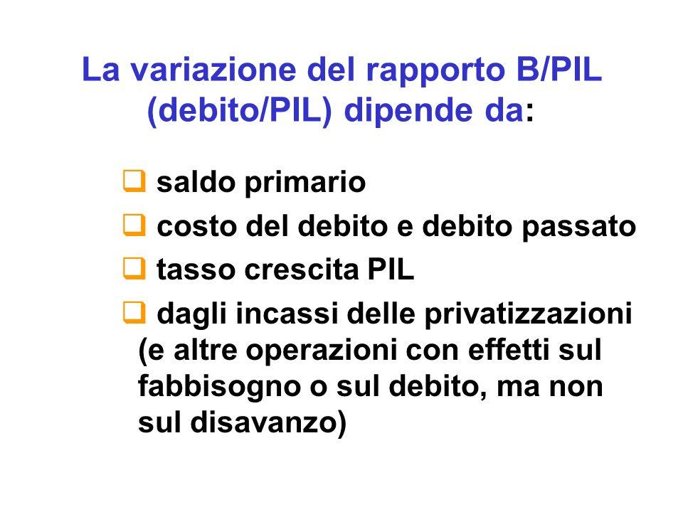 La variazione del rapporto B/PIL (debito/PIL) dipende da: